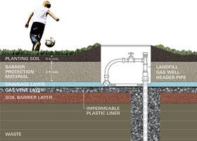 landfill gas' width=